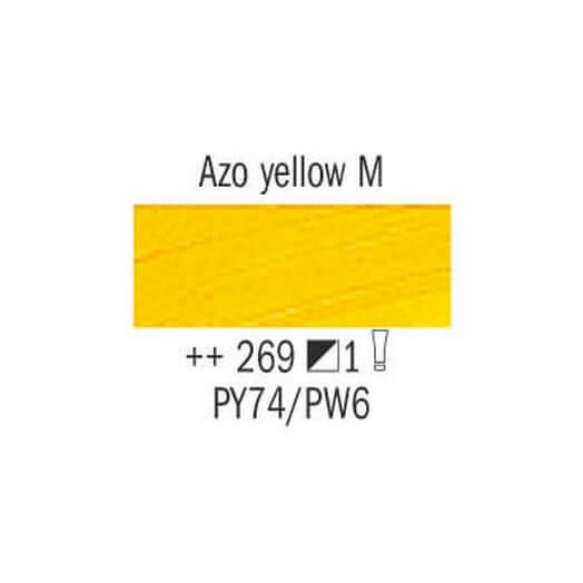 Λάδι Van Gogh Talens 60ml, Azo Yellow Medium